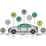 自動車、ブロックチェーン、そして決済