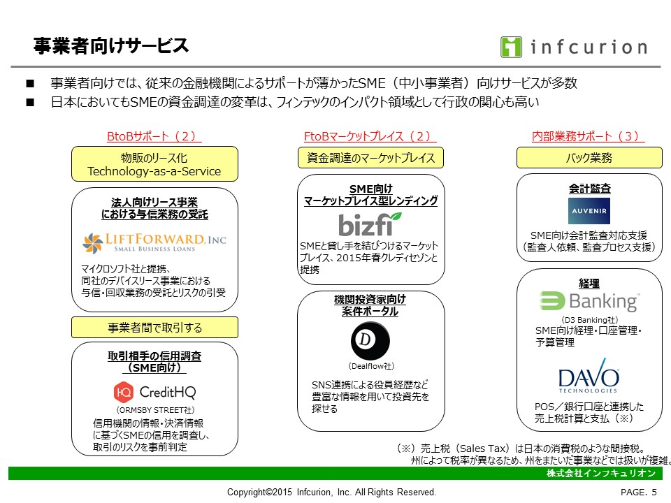 FinovateFall2015-5 事業者向けサービス